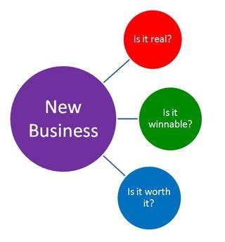 Free Restaurant, Cafe, and Bakery Business Plans Bplans